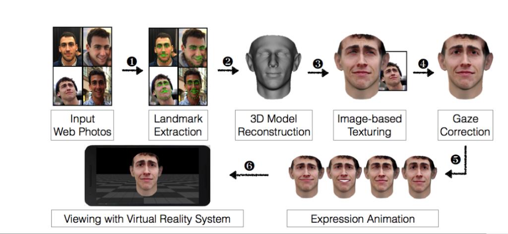 facial-recognition-vr