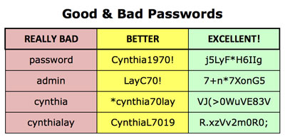 good-bad-passwords-table