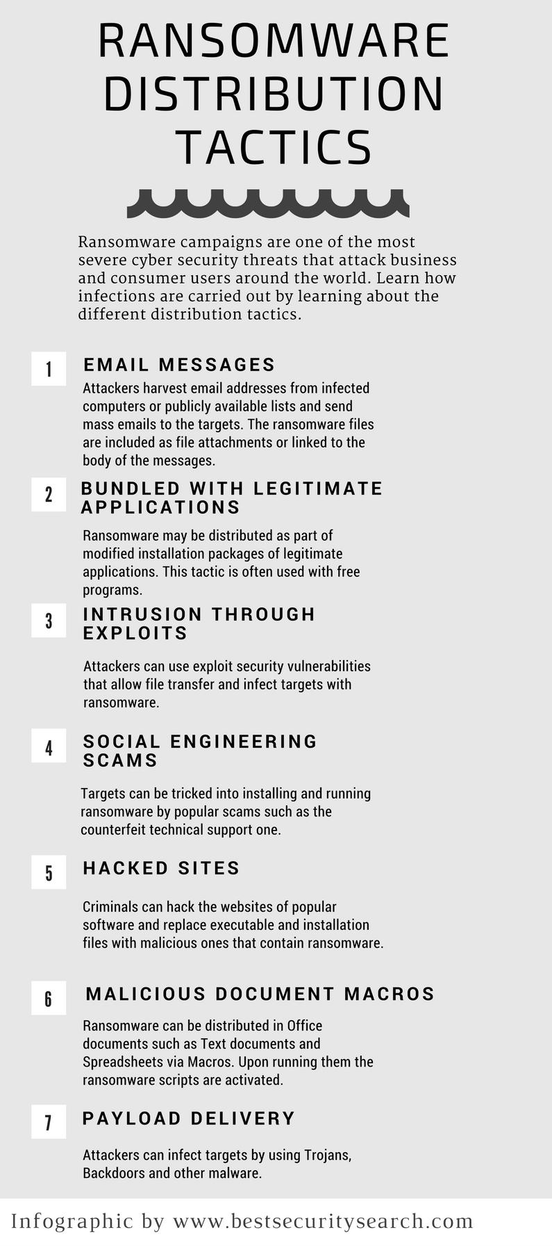 ransomware-distribution