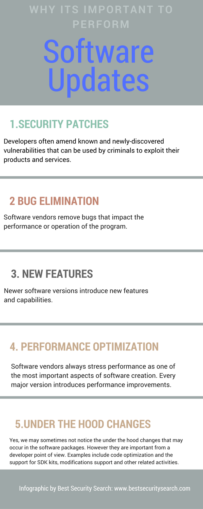 software-updates-infographic