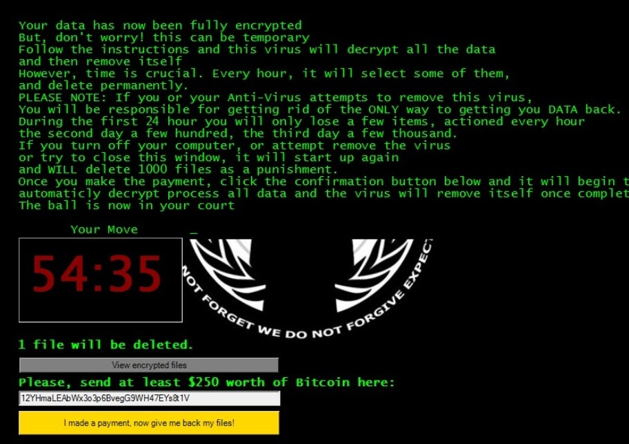 anonymous-ransomware-ransom-note