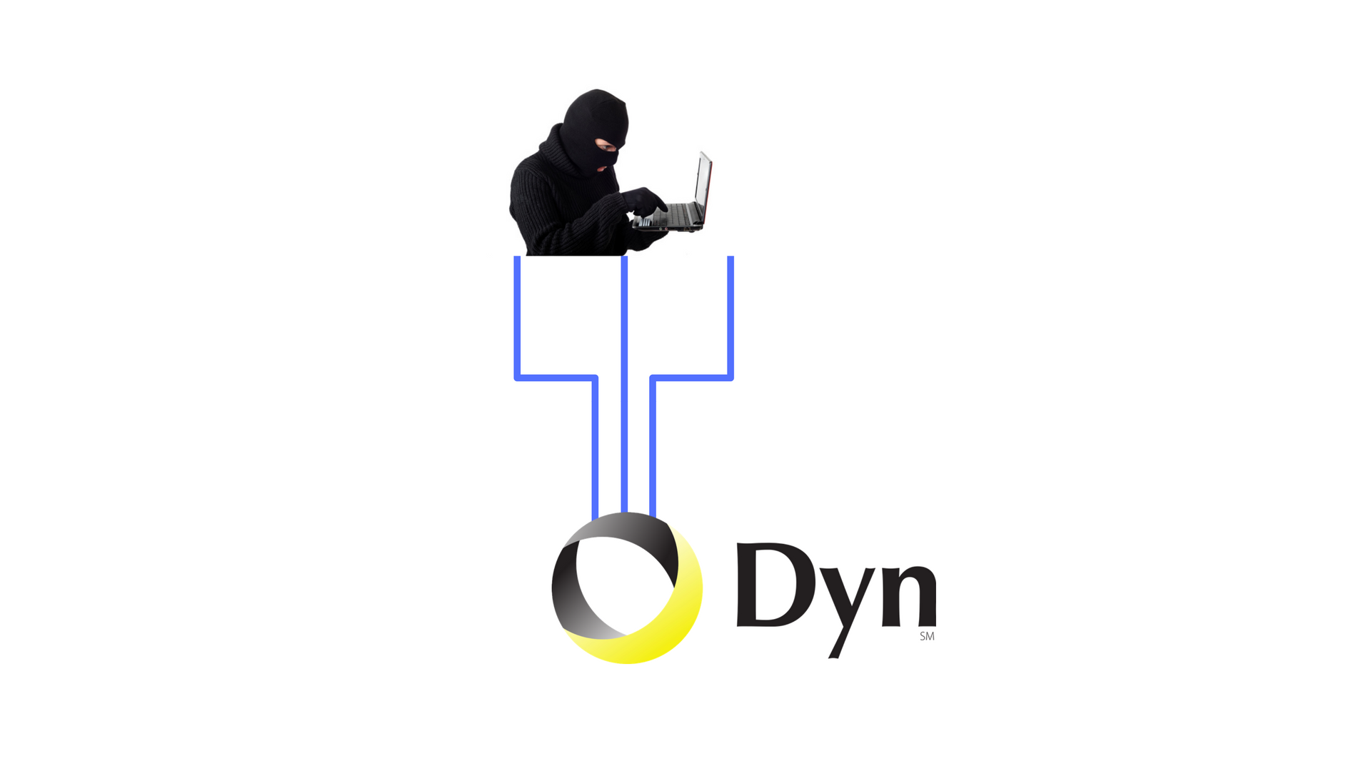 A Massive Attack on Dyn Blocks Twitter and GitHub