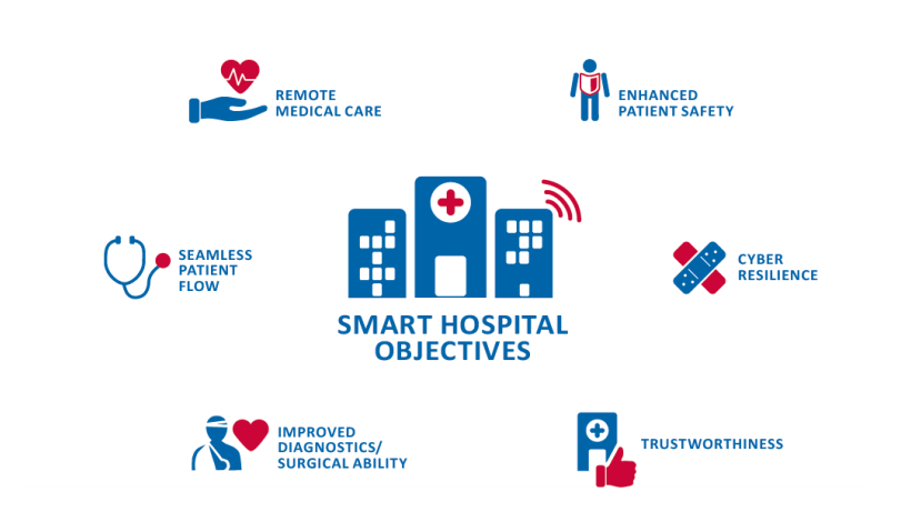 bssi-image-smart-hospital