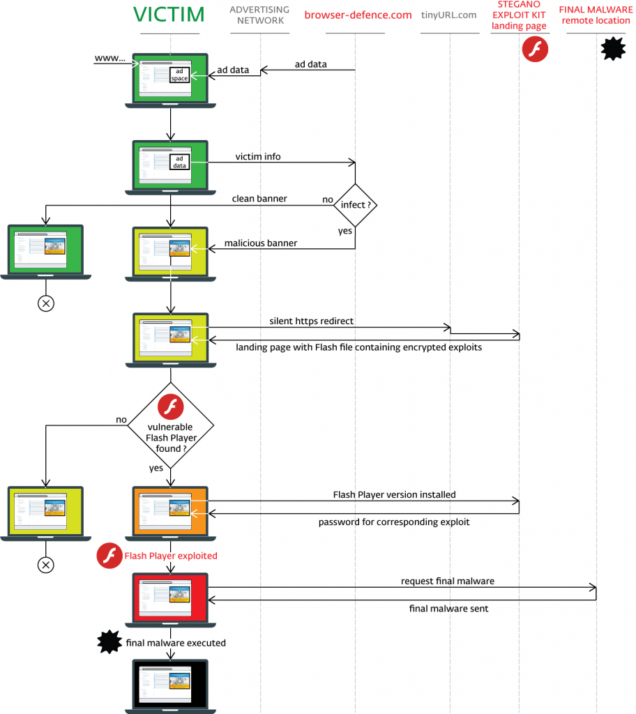stegano-exploit-kit-bss-image