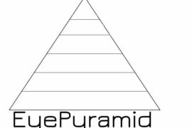 EyePyramid Malware Used For Stealing Sensitive Information