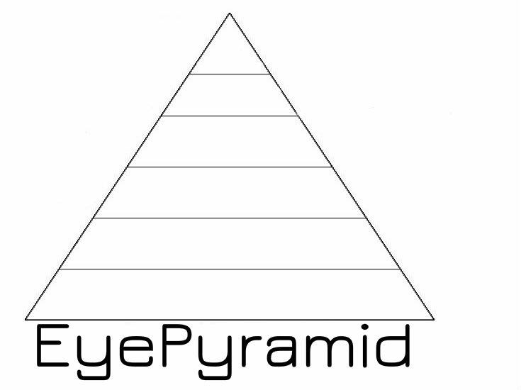 EyePyramid Malware Used For Stealing Sensitive Information