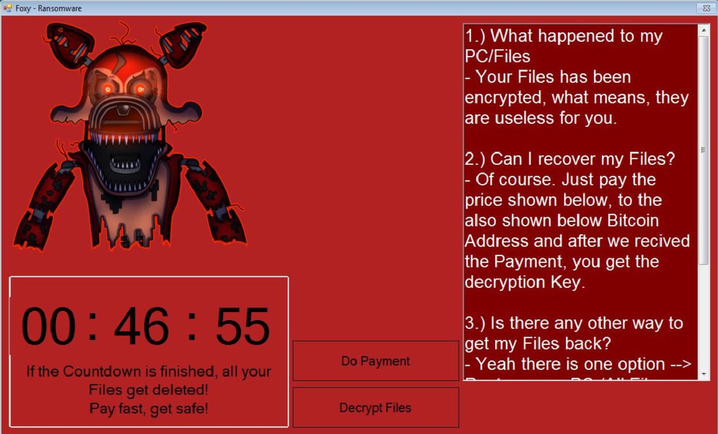 Foxy ransomware image